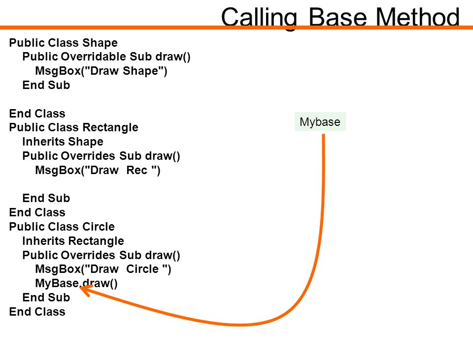 Calling Base Method Public Class Shape Public Overridable Sub draw()