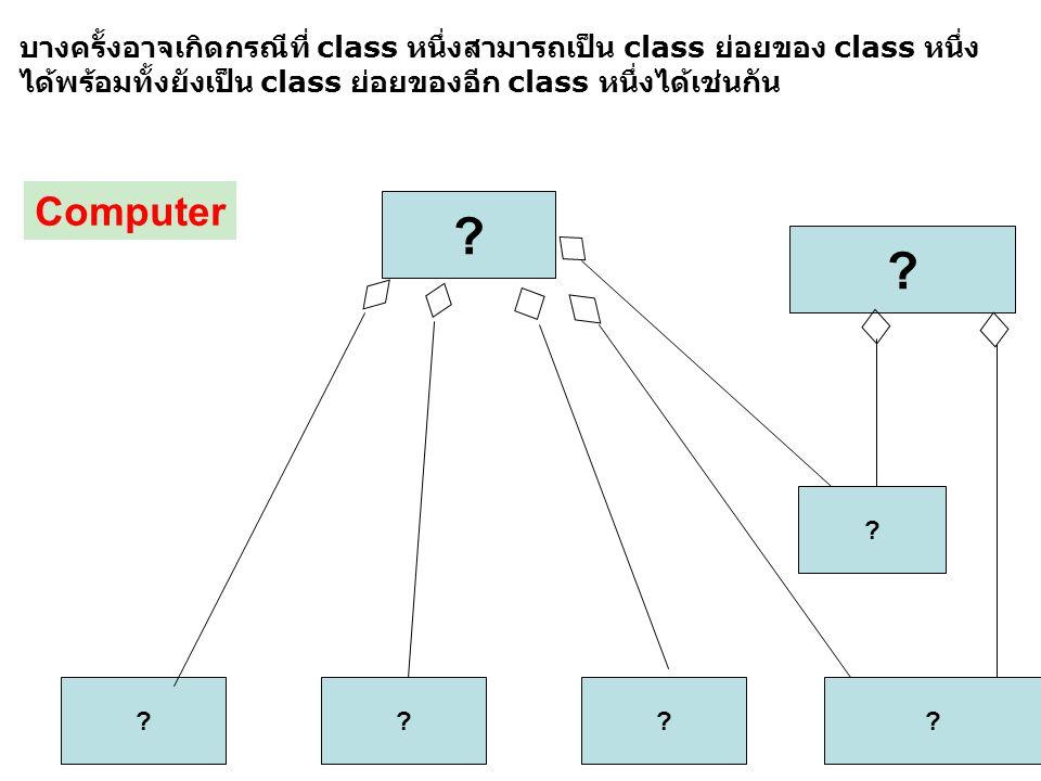 บางครั้งอาจเกิดกรณีที่ class หนึ่งสามารถเป็น class ย่อยของ class หนึ่งได้พร้อมทั้งยังเป็น class ย่อยของอีก class หนึ่งได้เช่นกัน