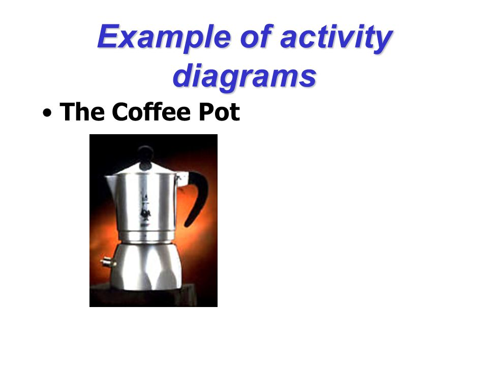 Example of activity diagrams