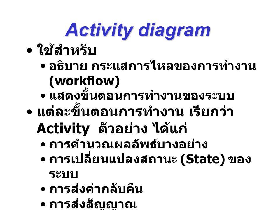 Activity diagram ใช้สำหรับ