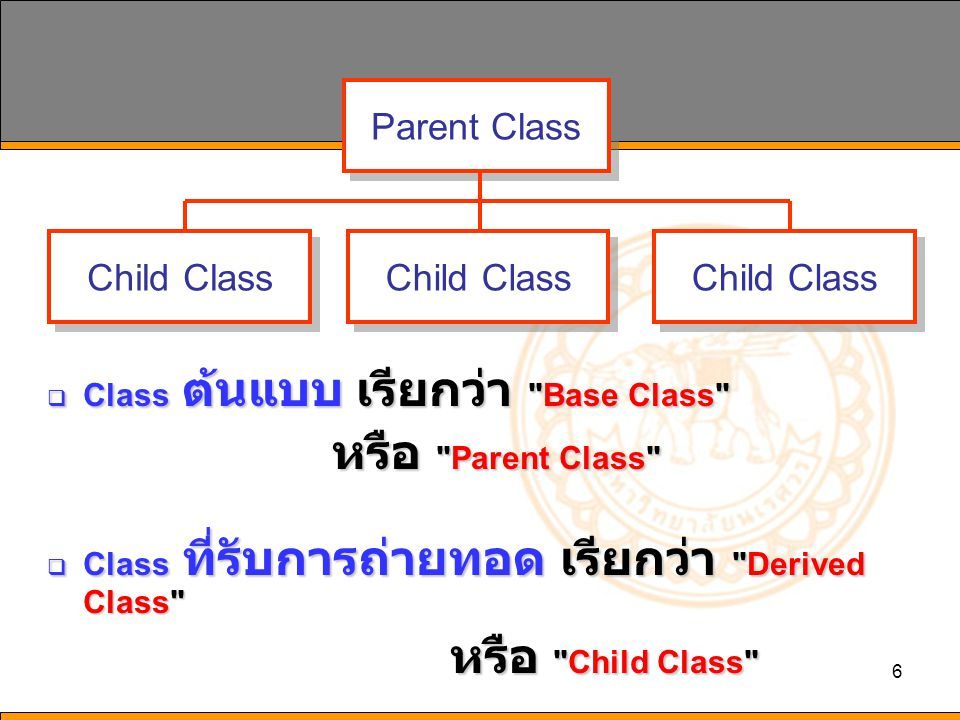 หรือ Parent Class หรือ Child Class Parent Class Child Class
