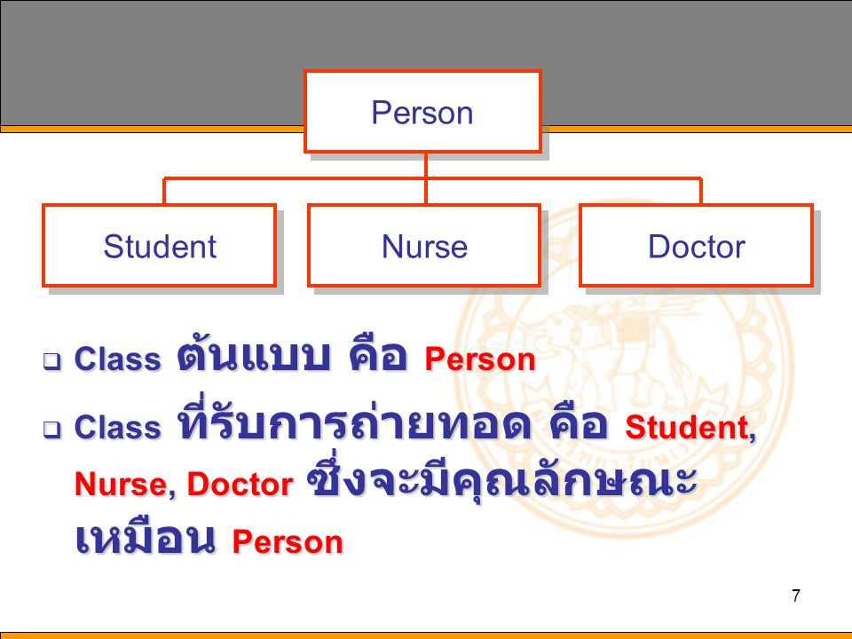 Person Nurse. Doctor. Student. Class ต้นแบบ คือ Person.