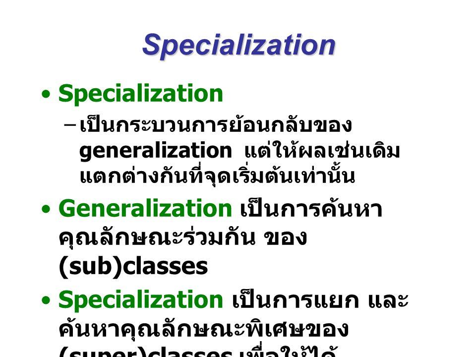 Specialization Specialization