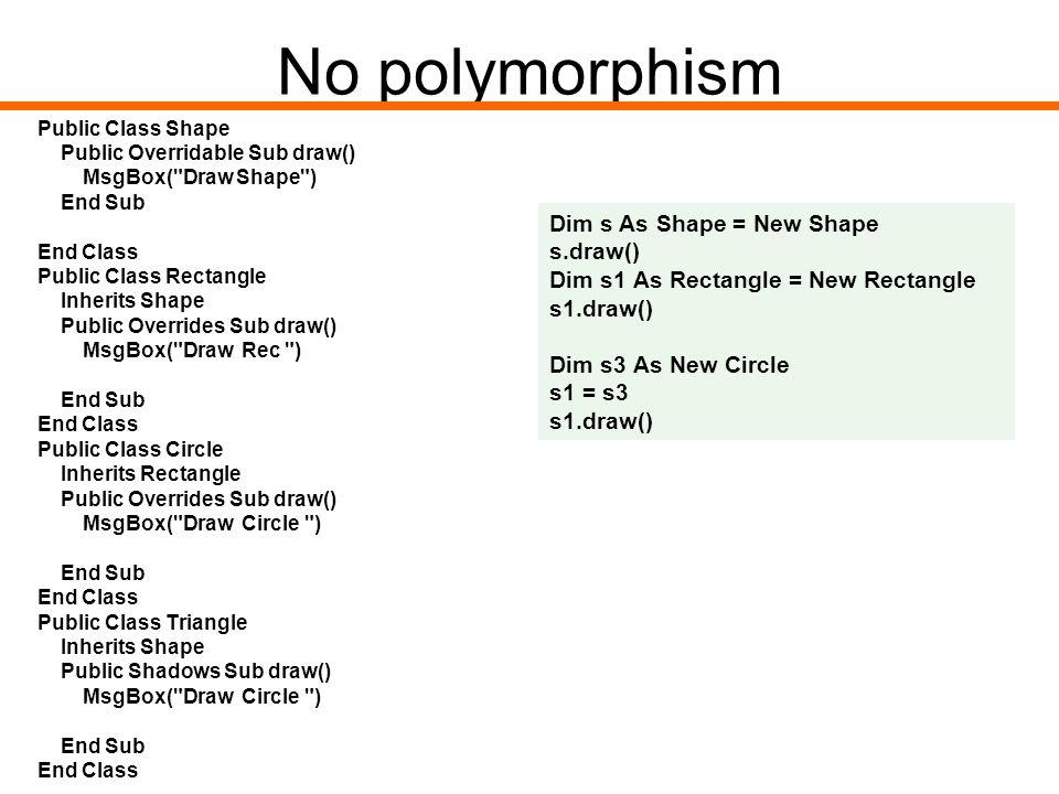 No polymorphism Dim s As Shape = New Shape s.draw()