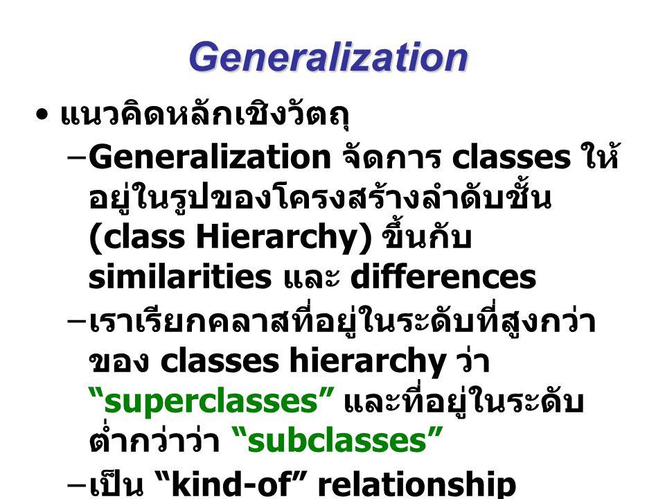 Generalization แนวคิดหลักเชิงวัตถุ