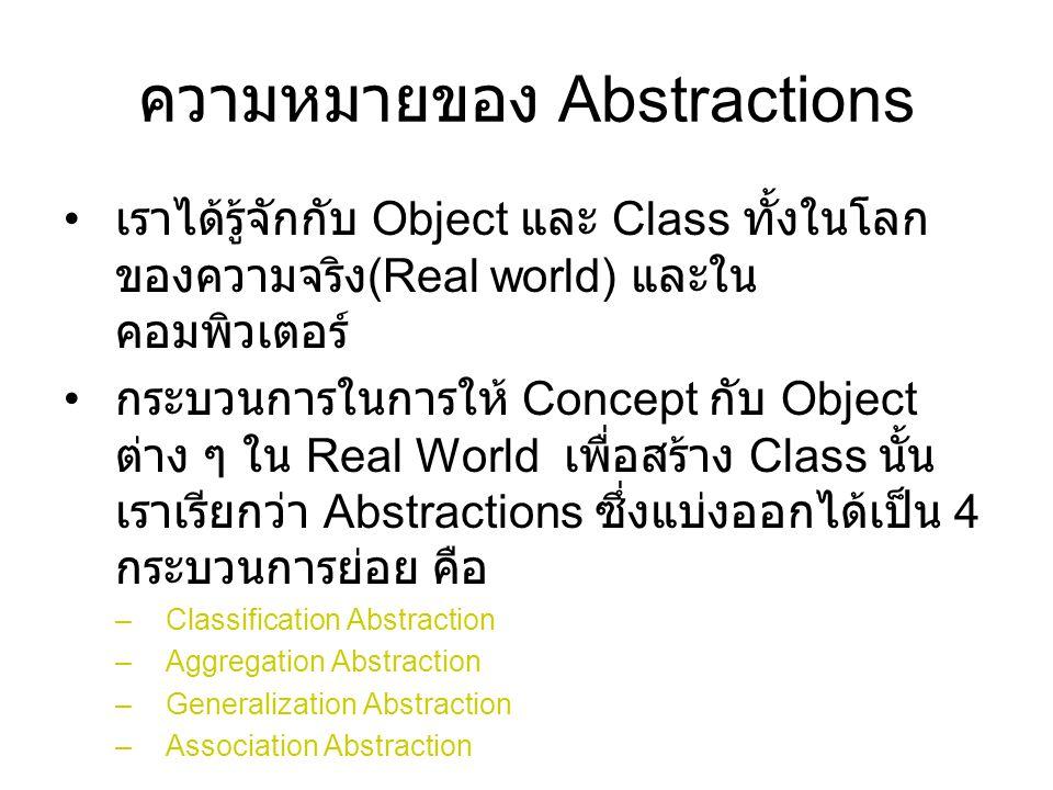 ความหมายของ Abstractions