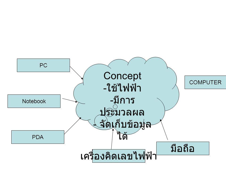 Concept ใช้ไฟฟ้า มีการประมวลผล จัดเก็บข้อมูลได้ มือถือ
