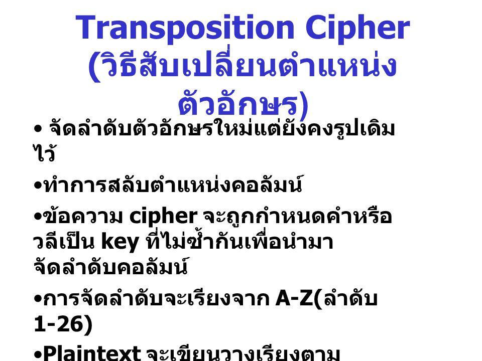 Transposition Cipher (วิธีสับเปลี่ยนตำแหน่งตัวอักษร)