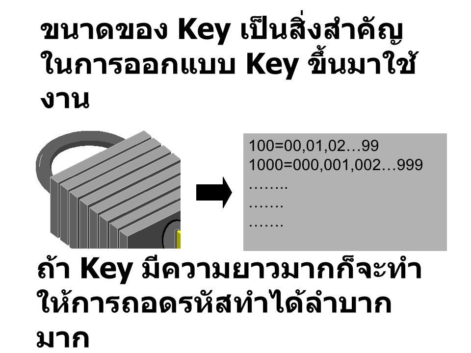 ขนาดของ Key เป็นสิ่งสำคัญในการออกแบบ Key ขึ้นมาใช้งาน