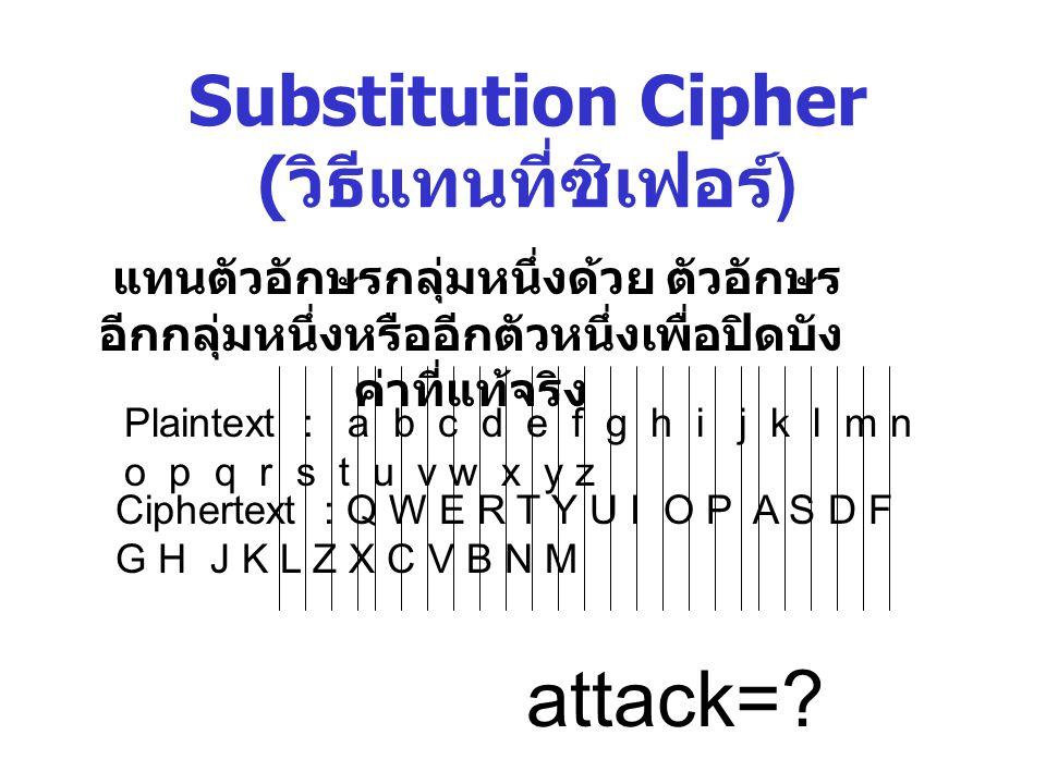 Substitution Cipher (วิธีแทนที่ซิเฟอร์)