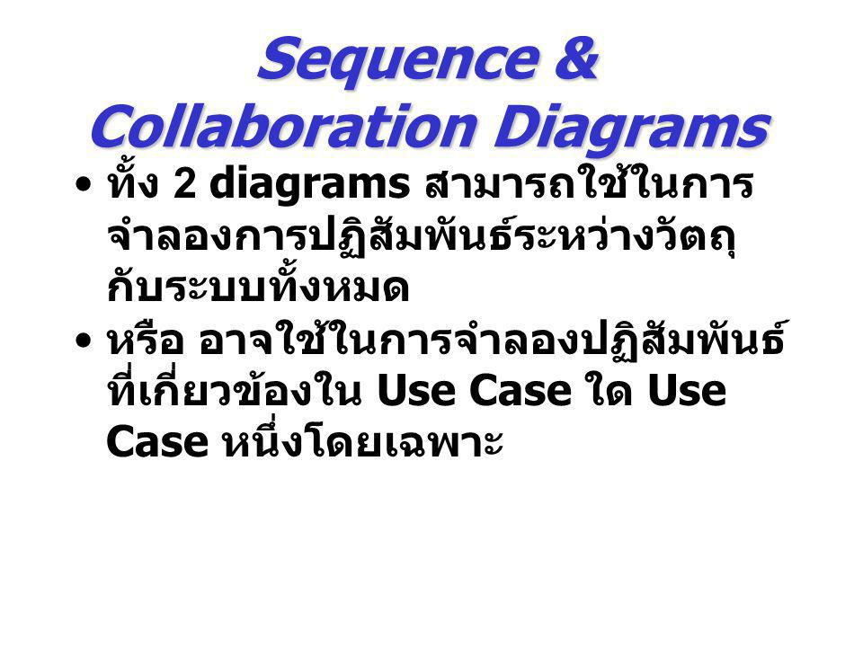 Sequence & Collaboration Diagrams