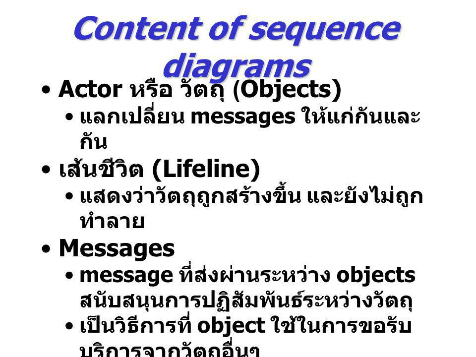 Content of sequence diagrams