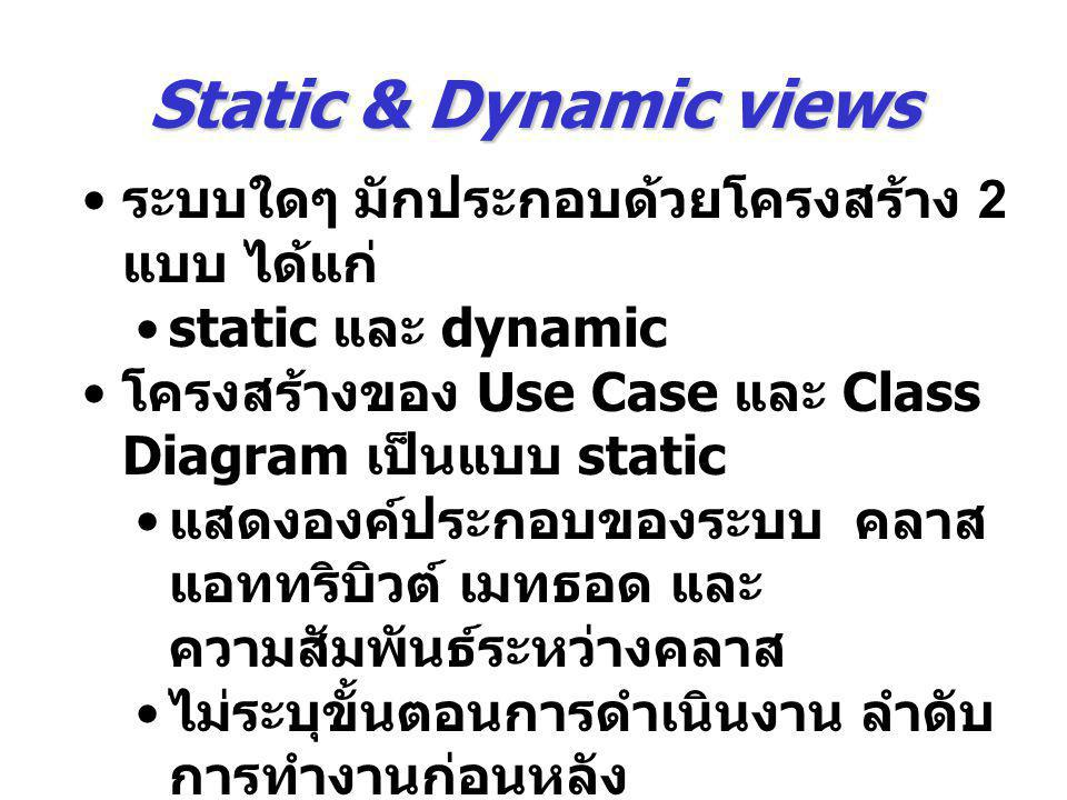 Static & Dynamic views ระบบใดๆ มักประกอบด้วยโครงสร้าง 2 แบบ ได้แก่