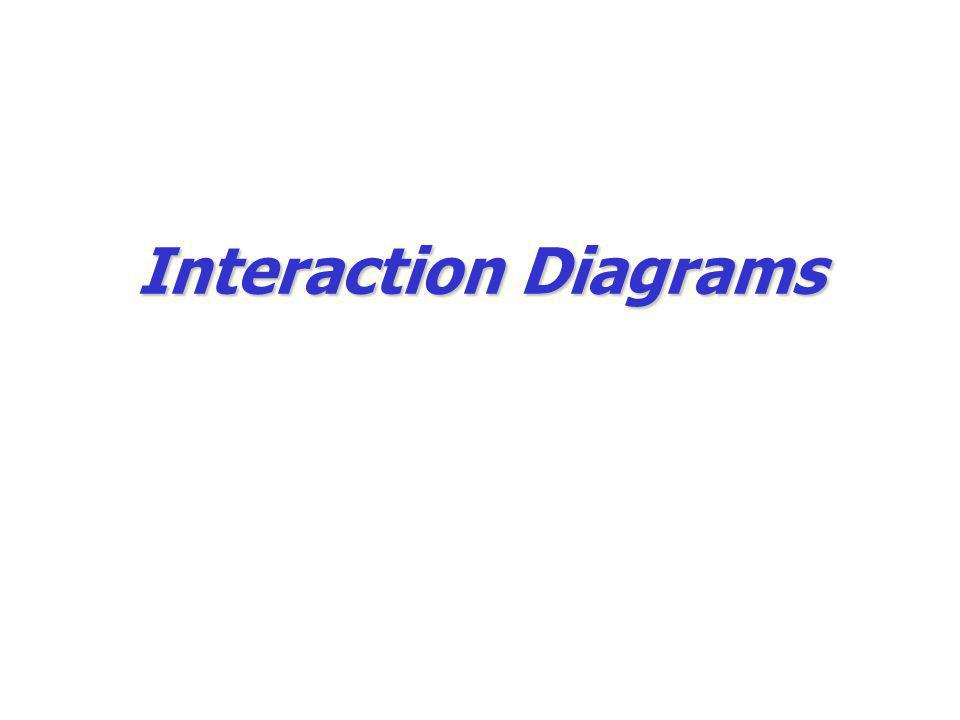Interaction Diagrams