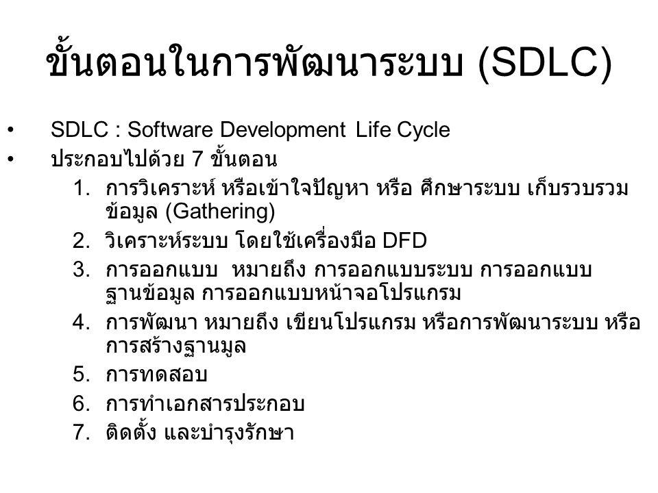ขั้นตอนในการพัฒนาระบบ (SDLC)