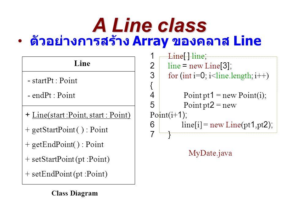 A Line class ตัวอย่างการสร้าง Array ของคลาส Line Line