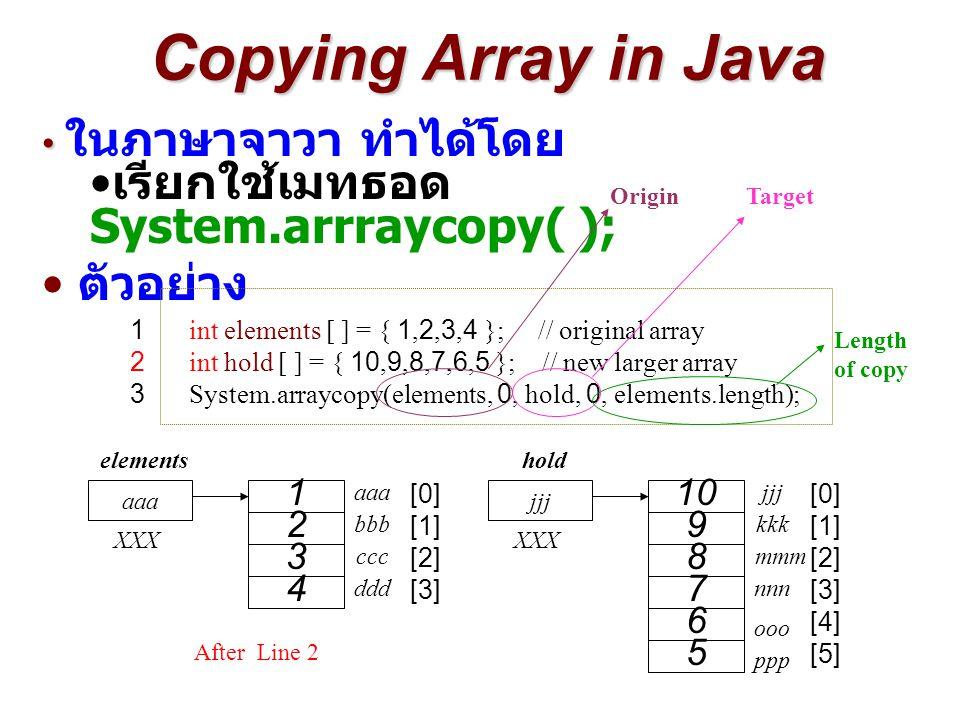 Copying Array in Java เรียกใช้เมทธอด System.arrraycopy( ); ตัวอย่าง