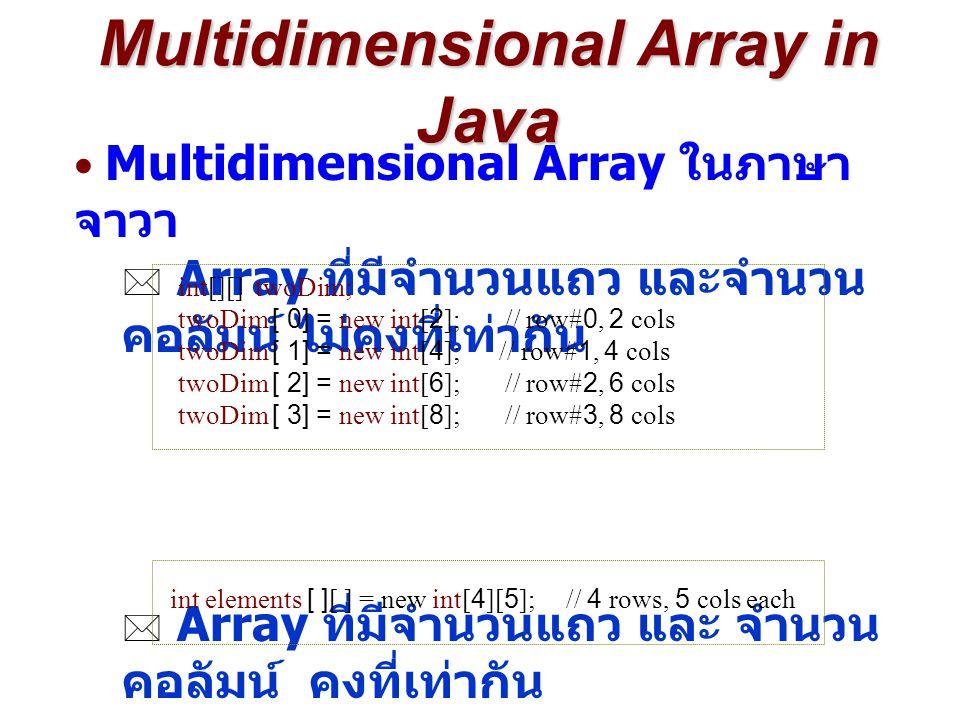 Multidimensional Array in Java