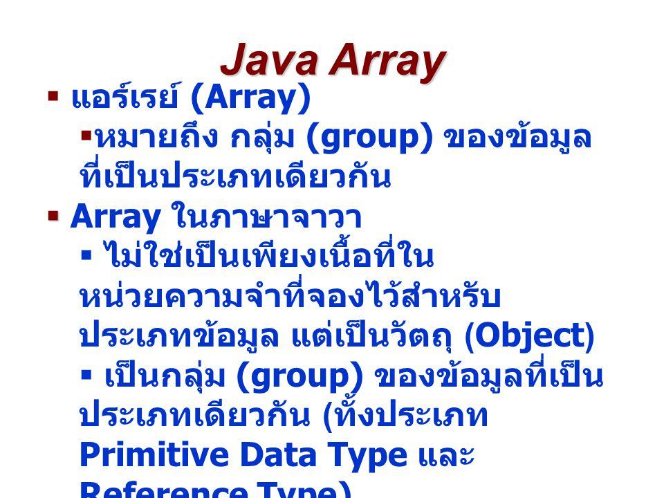 Java Array แอร์เรย์ (Array)
