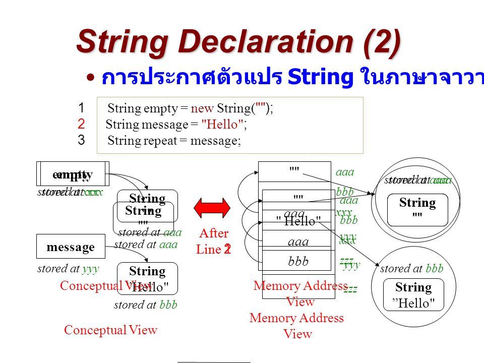 String Declaration (2) การประกาศตัวแปร String ในภาษาจาวา