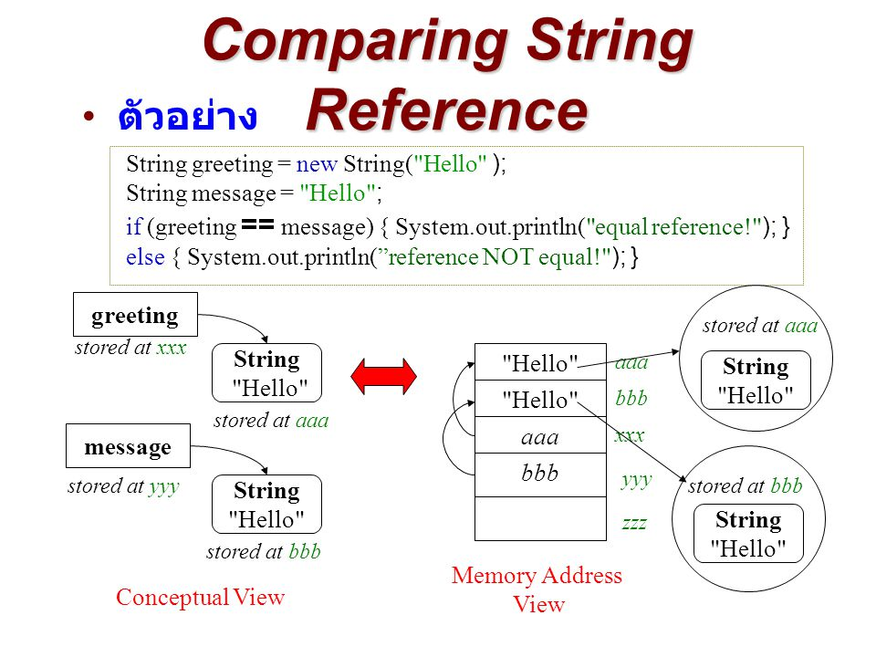 Comparing String Reference