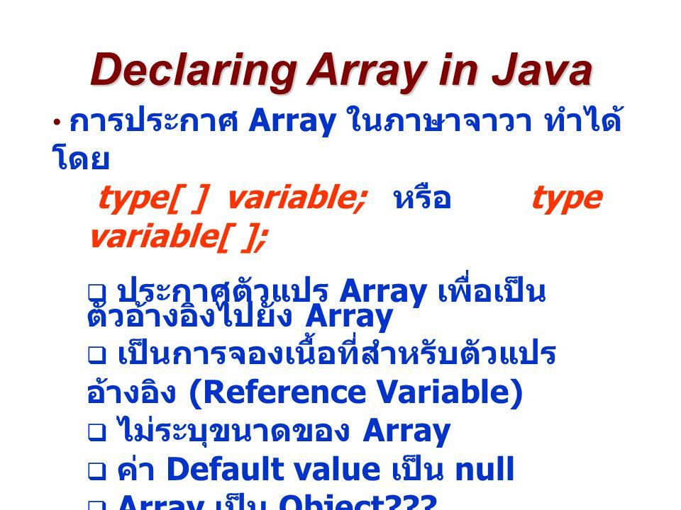 Declaring Array in Java