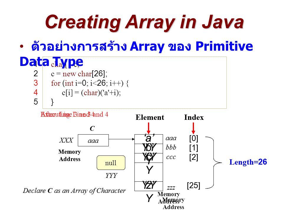 Creating Array in Java ตัวอย่างการสร้าง Array ของ Primitive Data Type