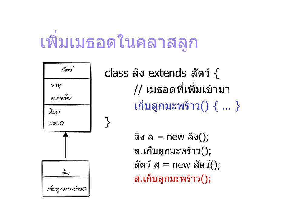 เพิ่มเมธอดในคลาสลูก class ลิง extends สัตว์ { // เมธอดที่เพิ่มเข้ามา