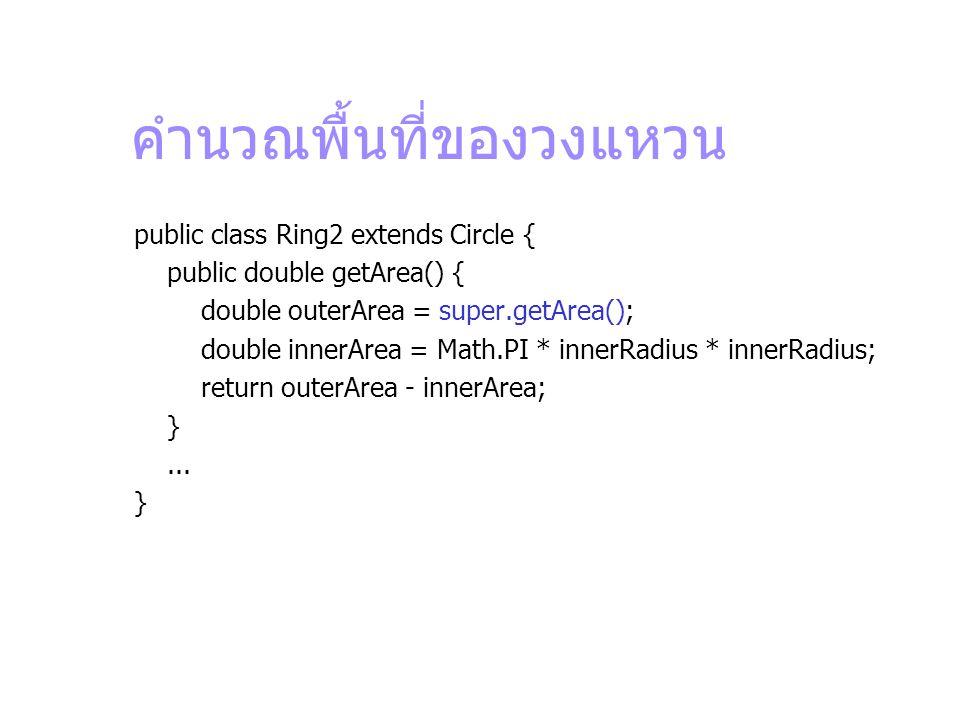 คำนวณพื้นที่ของวงแหวน