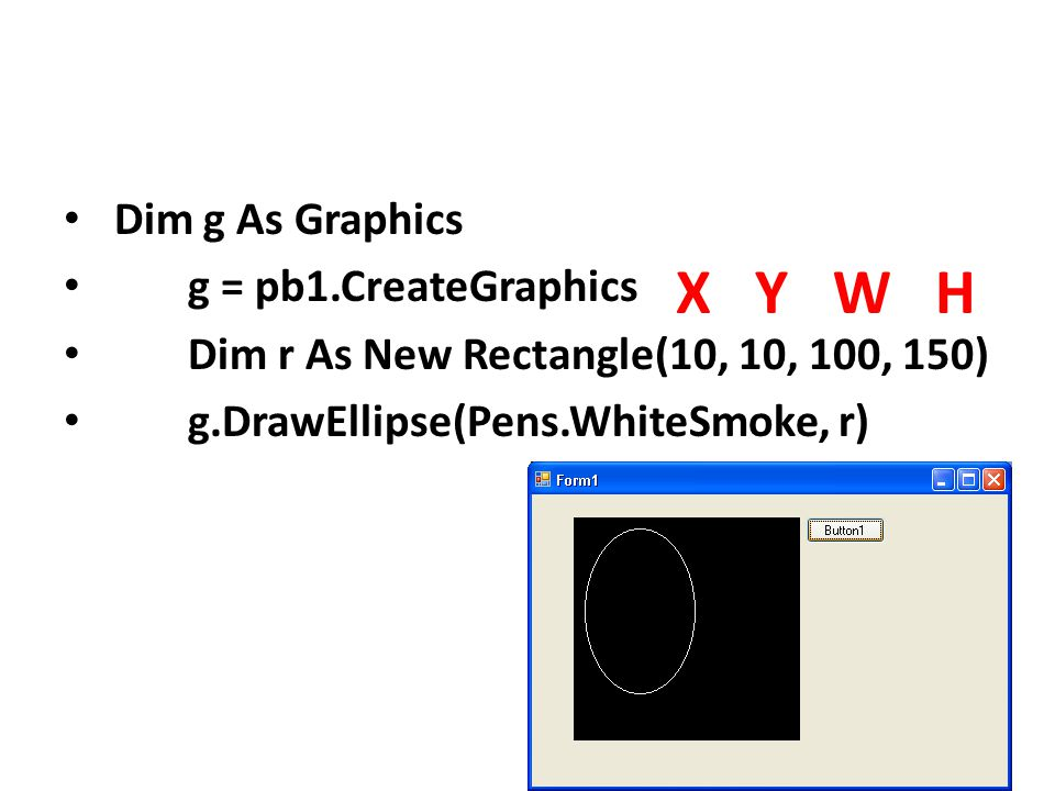 X Y W H Dim g As Graphics g = pb1.CreateGraphics