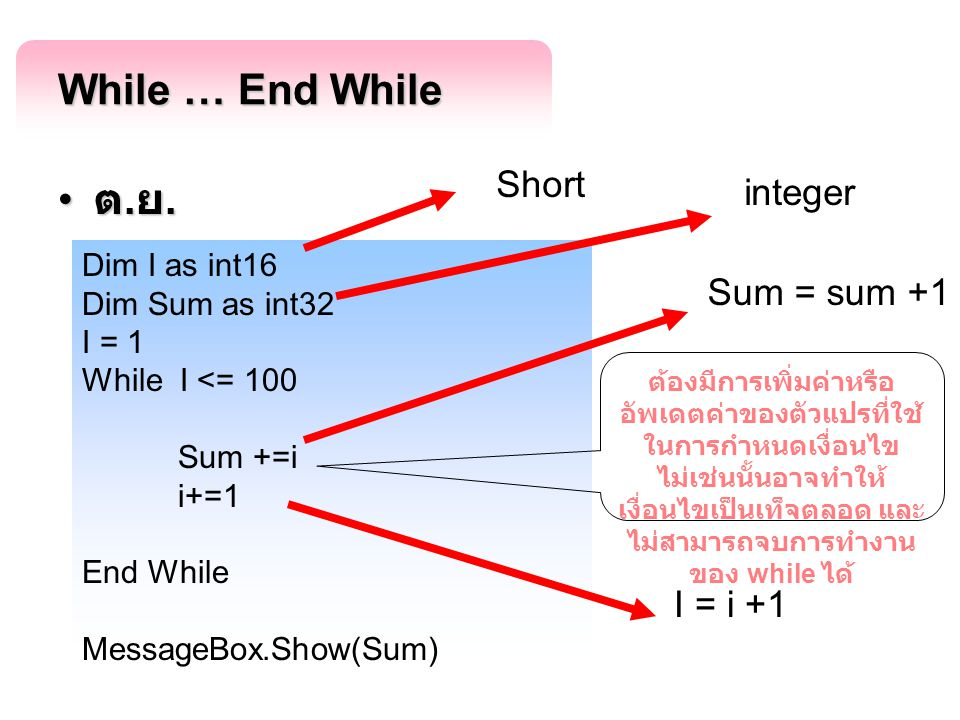 While … End While ต.ย. Short integer Sum = sum +1 I = i +1