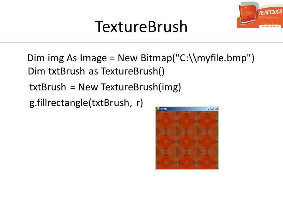 TextureBrush