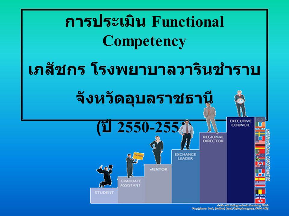 การประเมิน Functional Competency เภสัชกร โรงพยาบาลวารินชำราบ