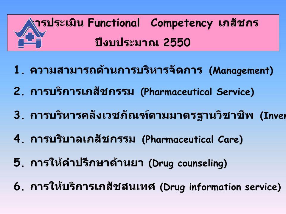 การประเมิน Functional Competency เภสัชกร