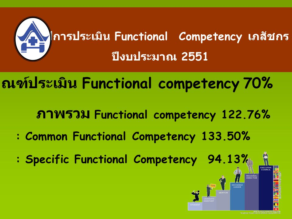 เกณฑ์ประเมิน Functional competency 70%