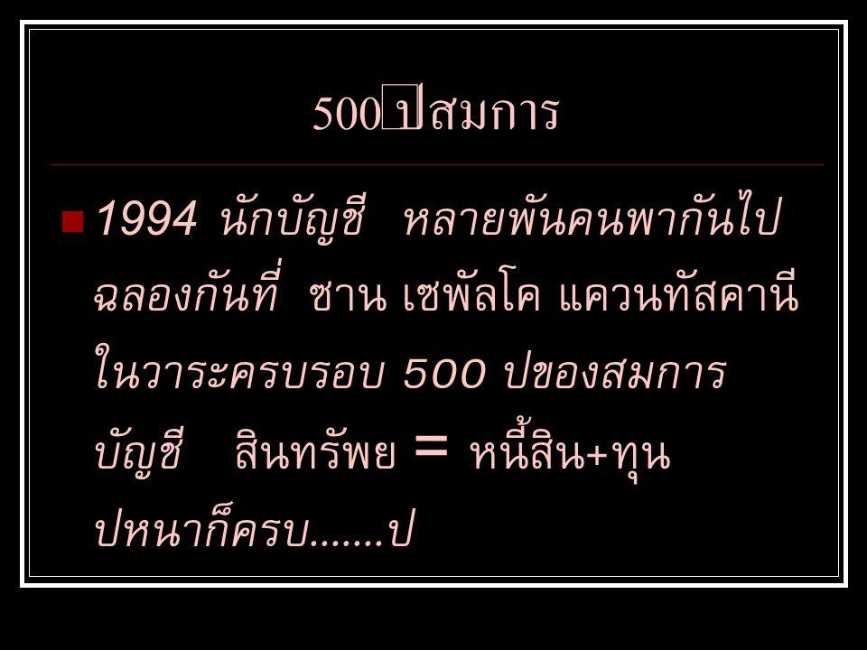 500 ปีสมการ