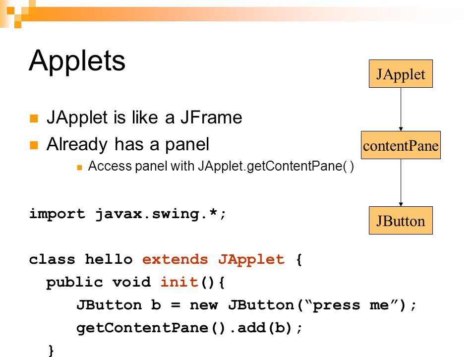 Applets JApplet is like a JFrame Already has a panel JApplet