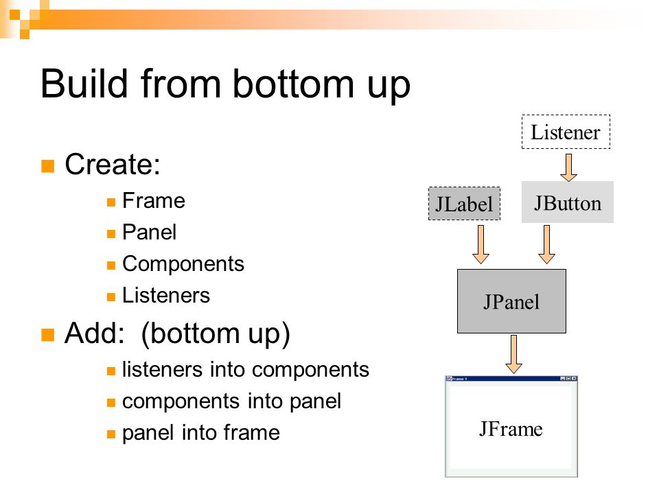 Build from bottom up Create: Add: (bottom up) Listener Frame Panel