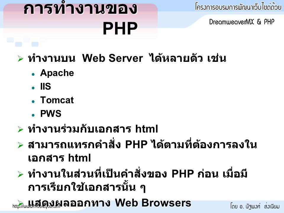 การทำงานของ PHP ทำงานบน Web Server ได้หลายตัว เช่น