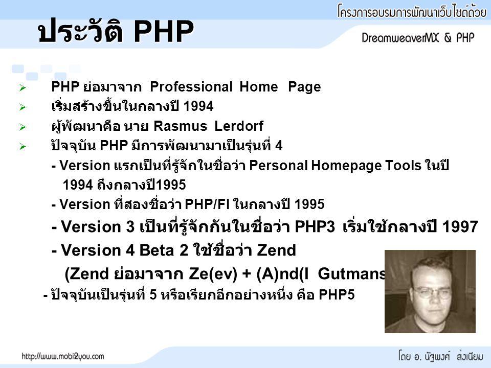 ประวัติ PHP PHP ย่อมาจาก Professional Home Page. เริ่มสร้างขึ้นในกลางปี 1994. ผู้พัฒนาคือ นาย Rasmus Lerdorf.