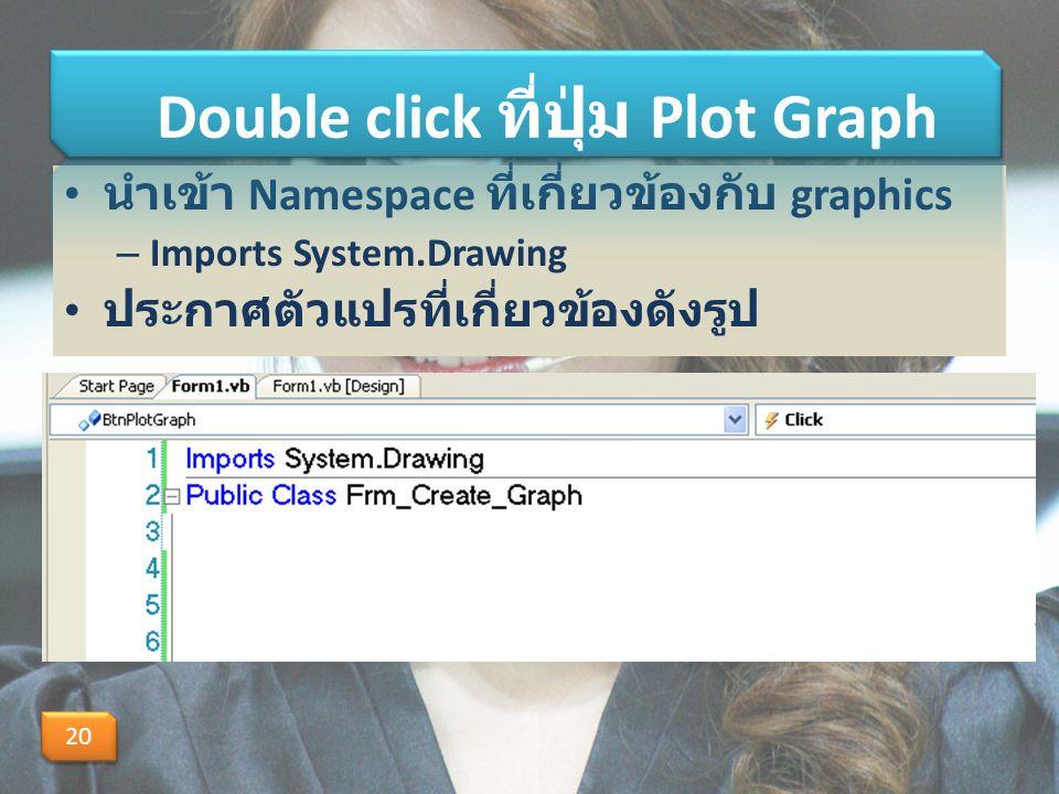 Double click ที่ปุ่ม Plot Graph