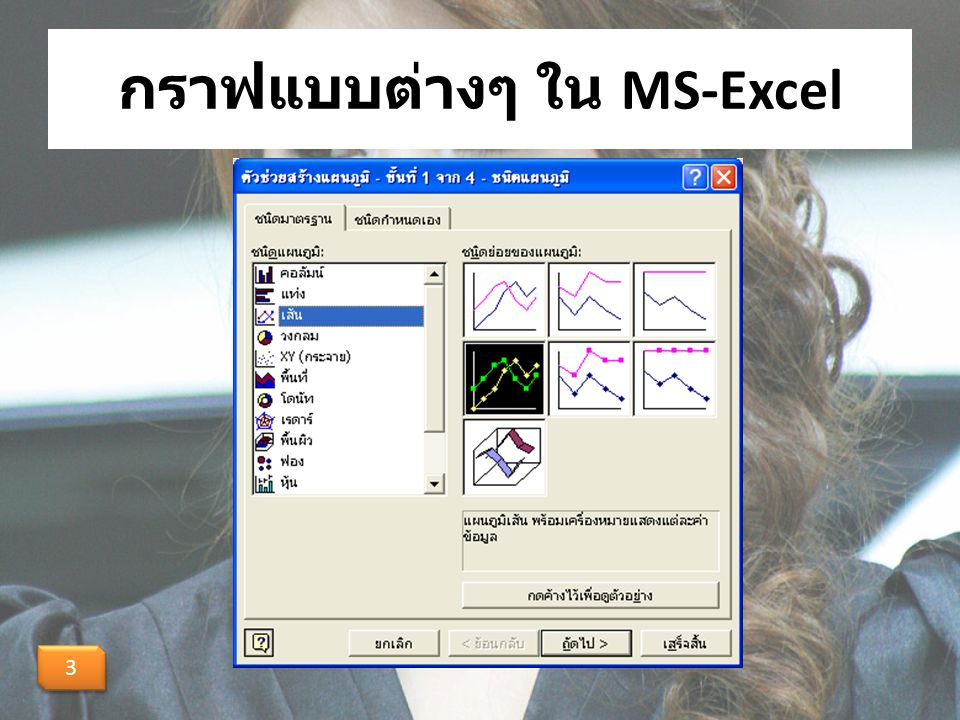 กราฟแบบต่างๆ ใน MS-Excel