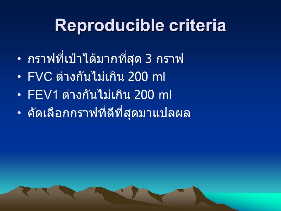Reproducible criteria