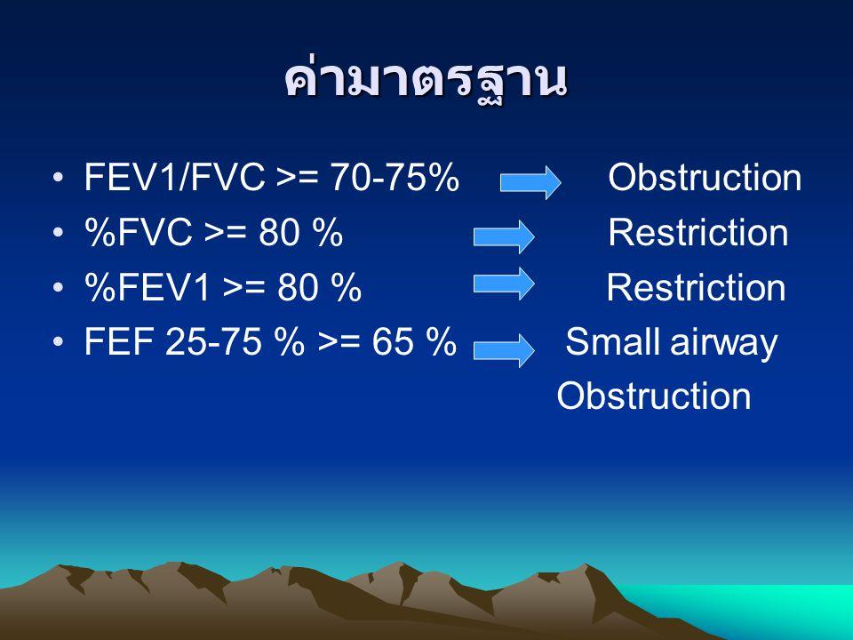 ค่ามาตรฐาน FEV1/FVC >= 70-75% Obstruction