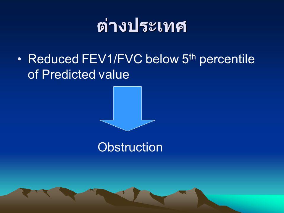 ต่างประเทศ Reduced FEV1/FVC below 5th percentile of Predicted value