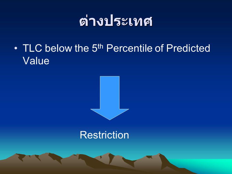 ต่างประเทศ TLC below the 5th Percentile of Predicted Value Restriction