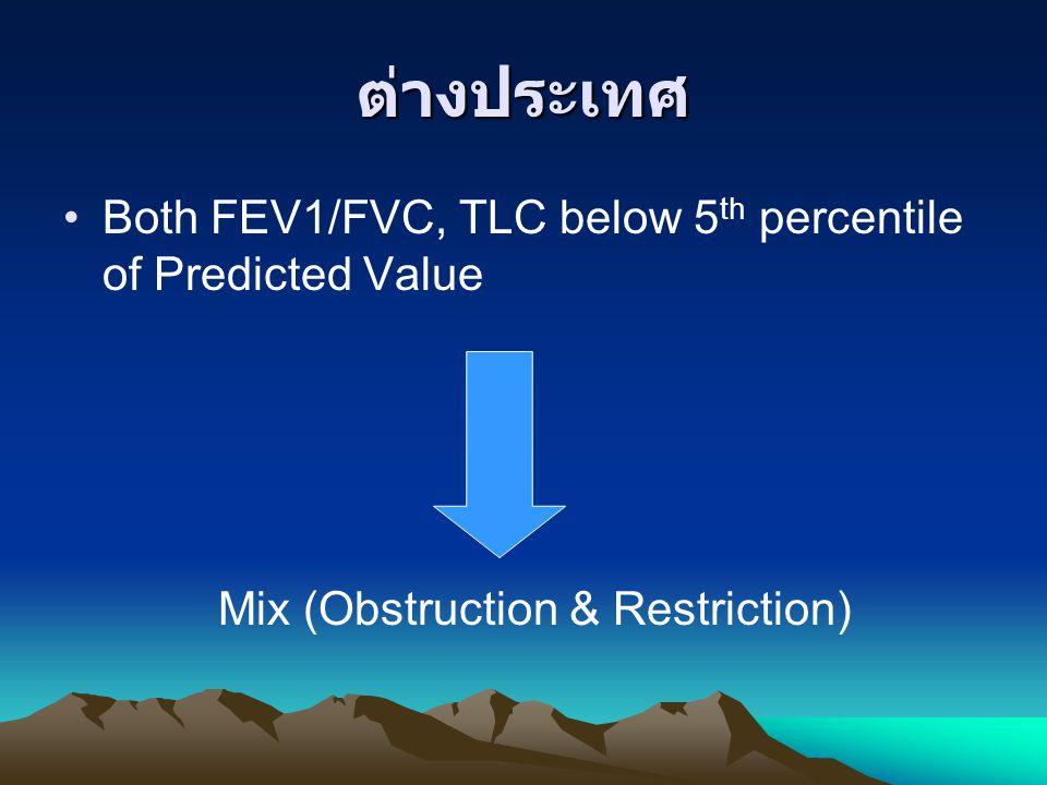 ต่างประเทศ Both FEV1/FVC, TLC below 5th percentile of Predicted Value