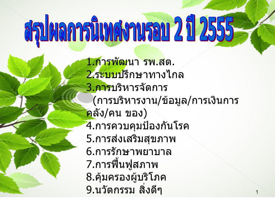 สรุปผลการนิเทศงานรอบ 2 ปี 2555