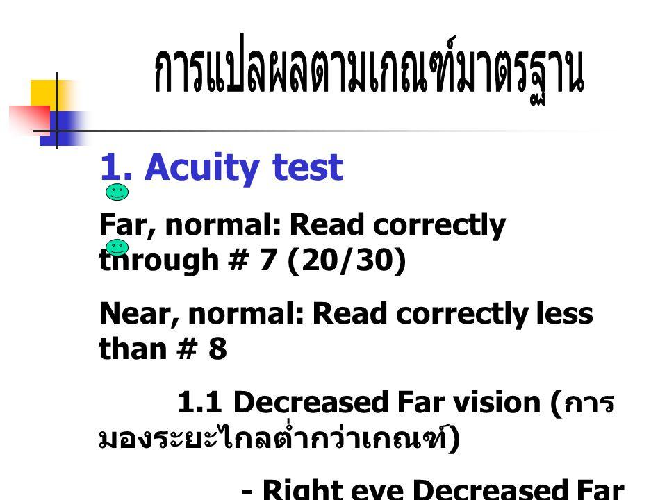 การแปลผลตามเกณฑ์มาตรฐาน