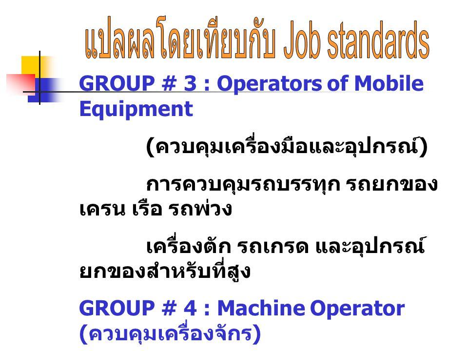 แปลผลโดยเทียบกับ Job standards